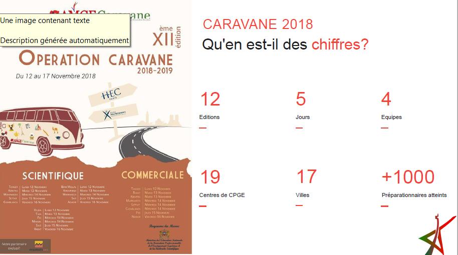 Caravane AMGE : des chiffres en 2018