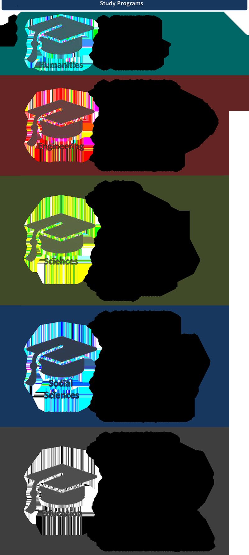 The Kemitraan Negara Bekembang (KNB) Scholarship